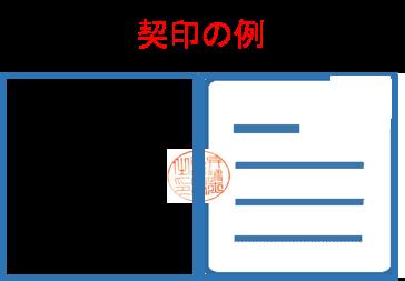 契約印の例